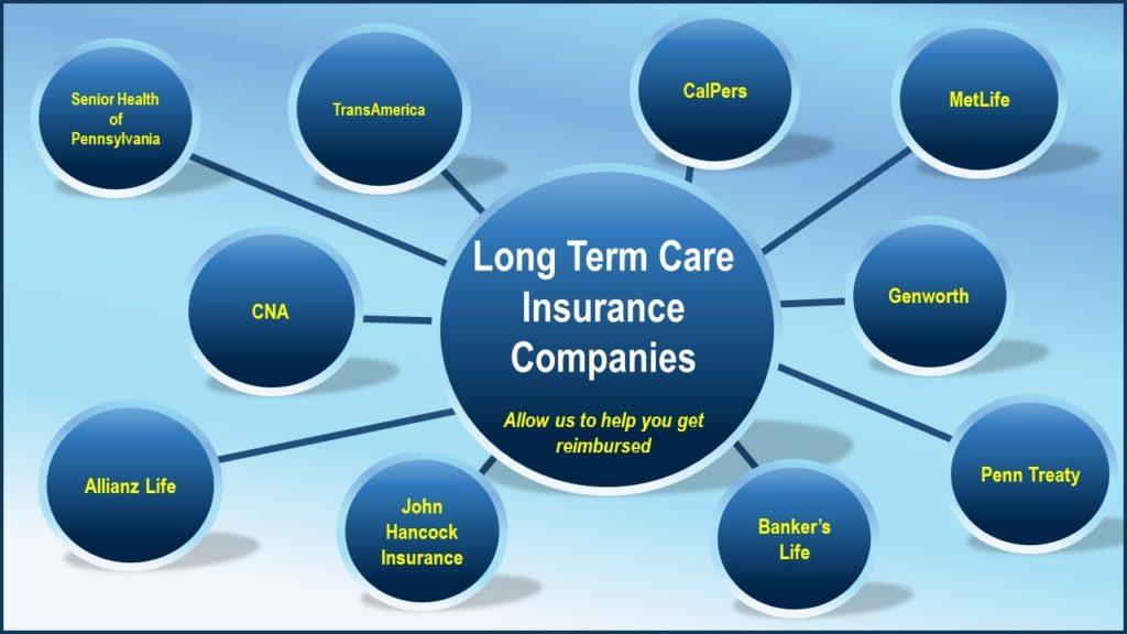 Proposal - List of LTC Companies -Yellow