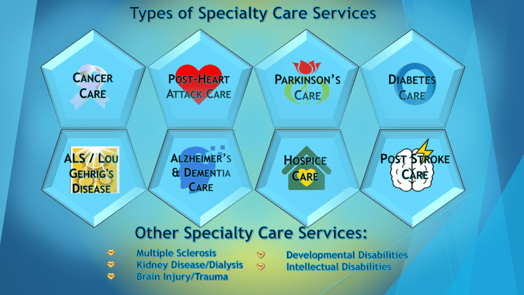 TYPES-OF-SPECIATLY-SERVICES